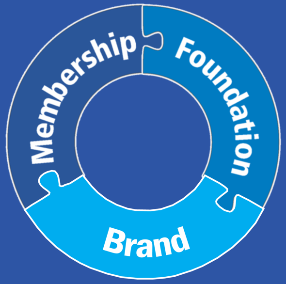 circle made of three blue puzzle pieces that say membership, foundation, and brand